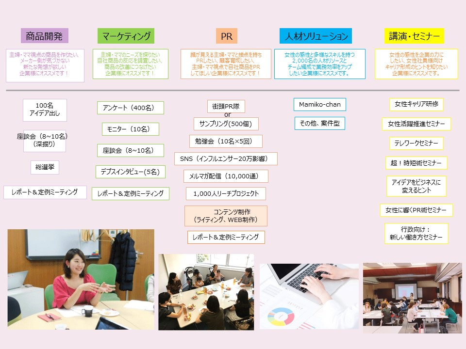 サイト改修用_事業計画書6
