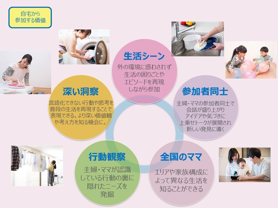 サイト改修用_事業計画書8
