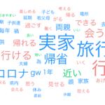 """<span class=""""title"""">プレスリリース☆GWの過ごし方やおでかけ状況に関するアンケート結果</span>"""