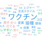 """<span class=""""title"""">プレスリリース☆2021年夏の新型コロナウイルス影響下の生活に関するアンケート結果</span>"""